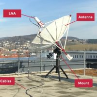 A compact radio telescope for amateur radio astronomy