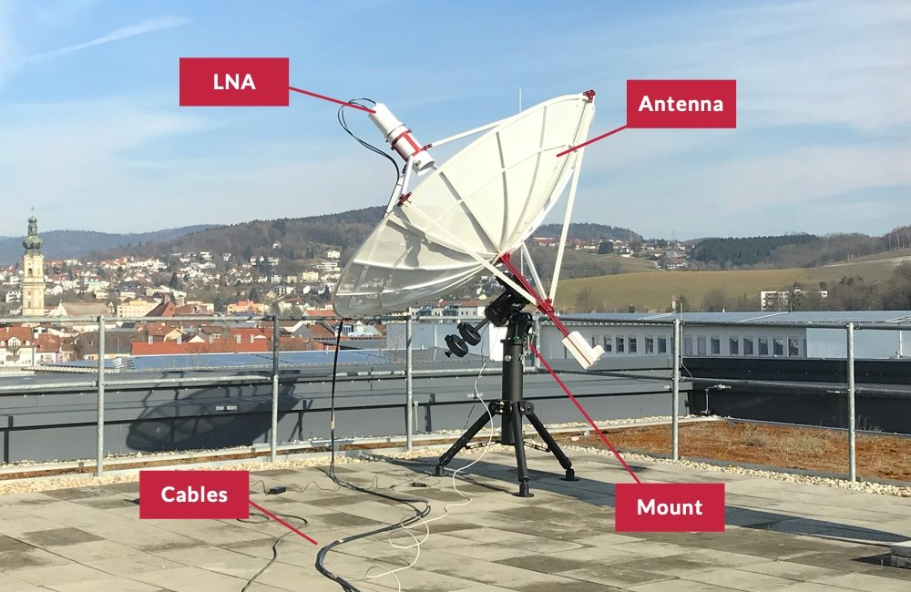 A compact radio telescope for amateur radio astronomy: the antenna installed on the equatorial mount.