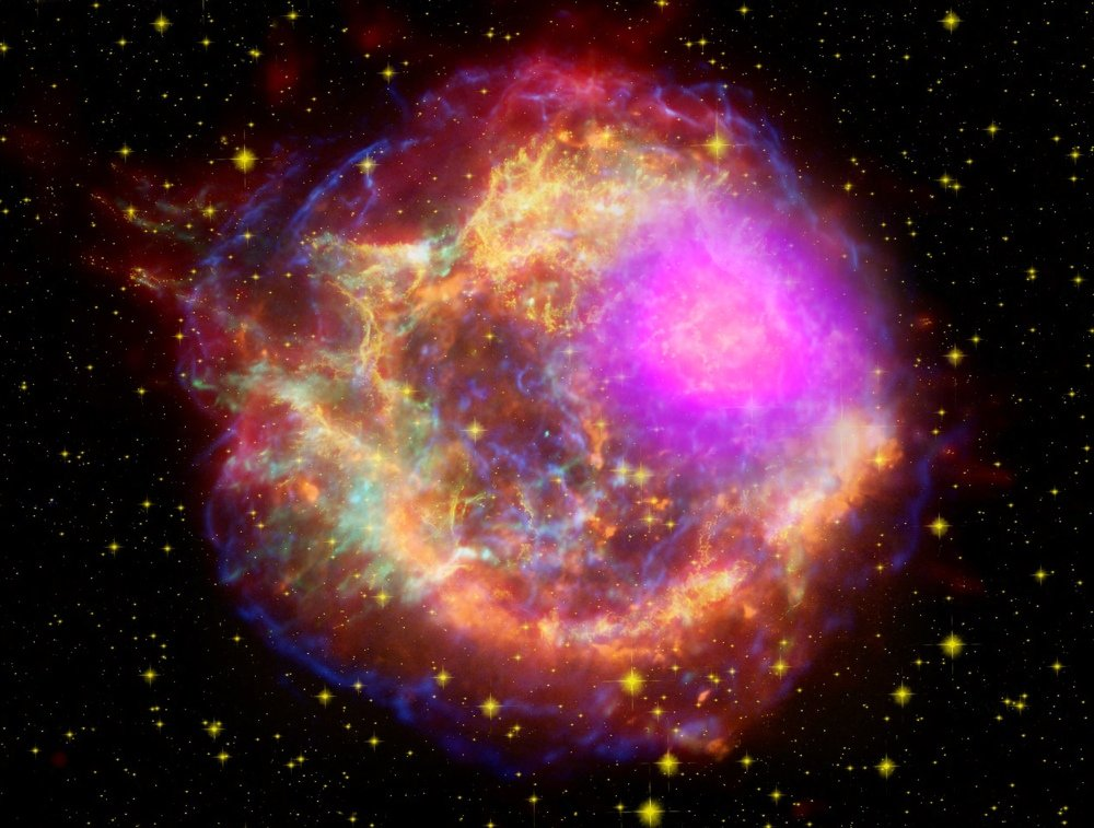 Cassiopeia A across the spectrum: Gamma rays (magenta), X-rays (blue, green), visible light (yellow), infrared (red) and radio (orange). Credits: NASA/DOE/Fermi LAT Collaboration, CXC/SAO/JPL-Caltech/Steward/O. Krause et al., and NRAO/AUI