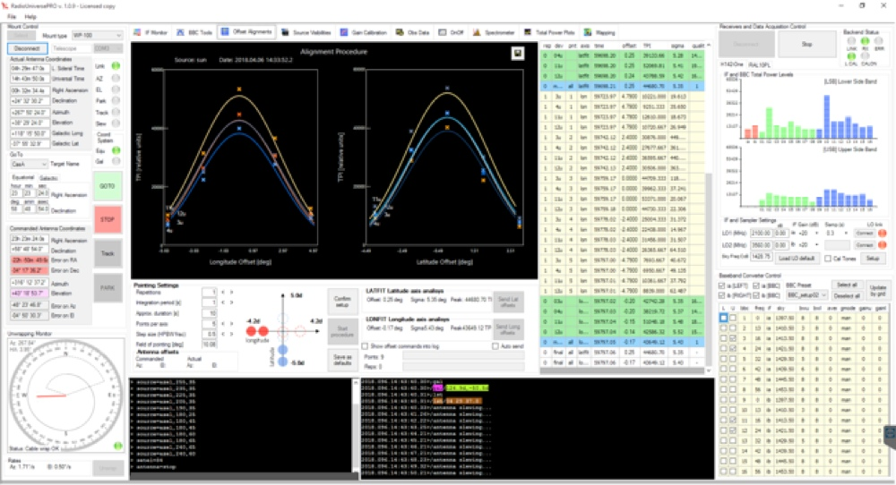 Cassiopea A recorded with SPIDER radio telescope: automatic alignment with RadioUniversePRO
