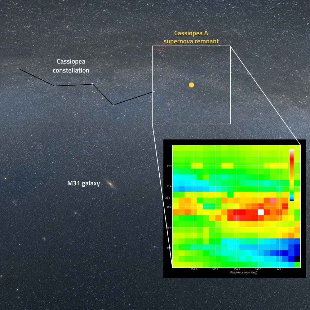 Cassiopeia A sky area optical and radio image comparison