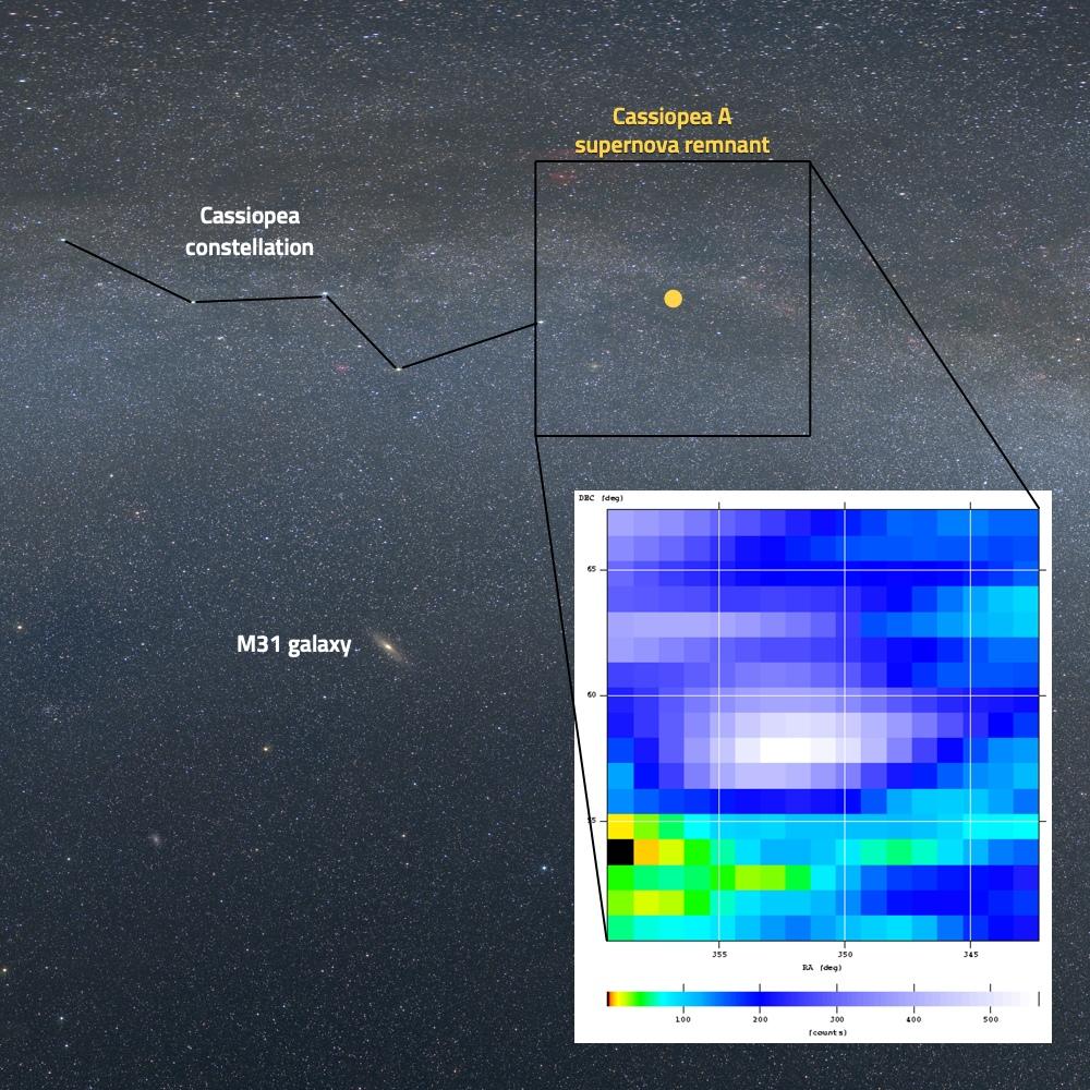 Cassiopea A recorded with SPIDER radio telescope: Cassiopea A sky area optical and radio image comparison