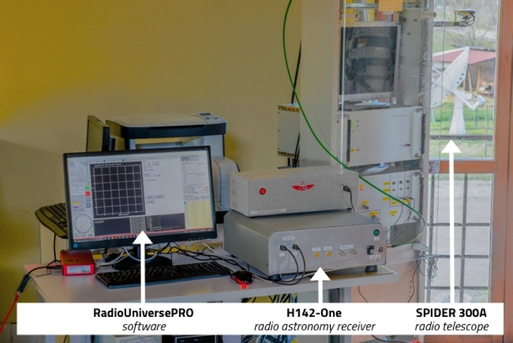 SPIDER 300A installed in Medicina radio telescopes Visitor Center: in the Visitor Center the H142-One receiver, the power system and the computer qith RadioUniversePRO control software are installed.