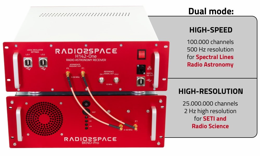 Radio2Space BKND-Pro backend