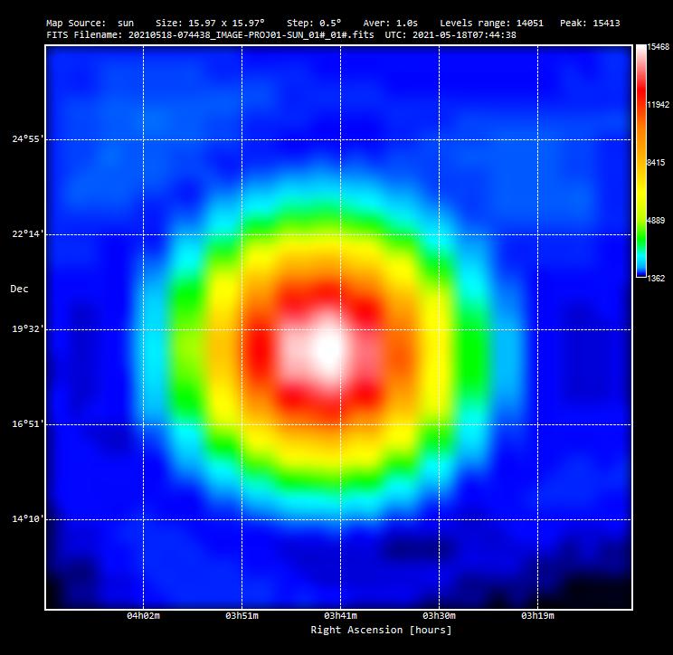 solar radio emission with SPIDER radio telescope